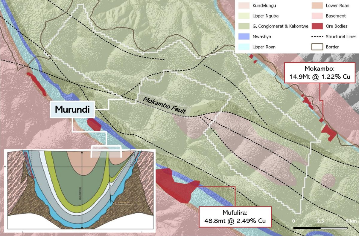 Mineralization-controlling structures within Zamare Minerals's Murundi Licence